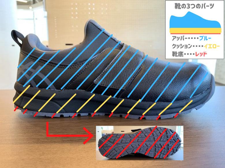 ウィンジョブCP303の靴のパーツ