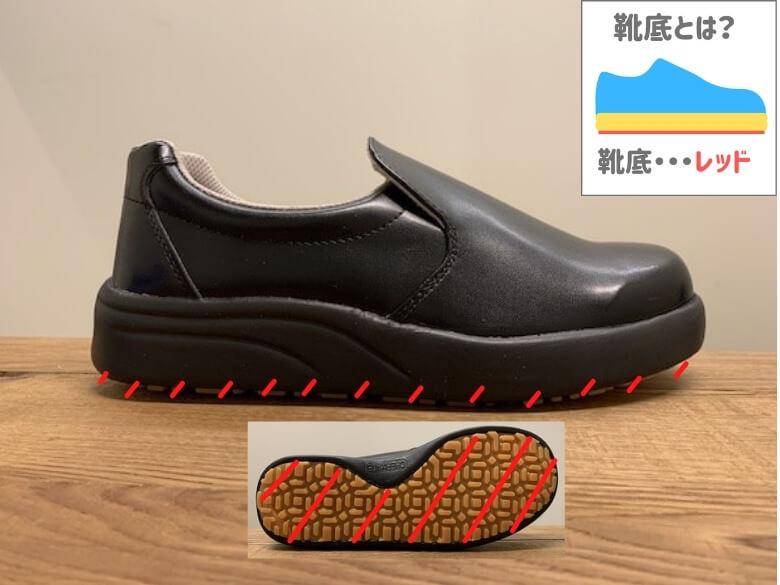 シェフメイトα-100の靴底
