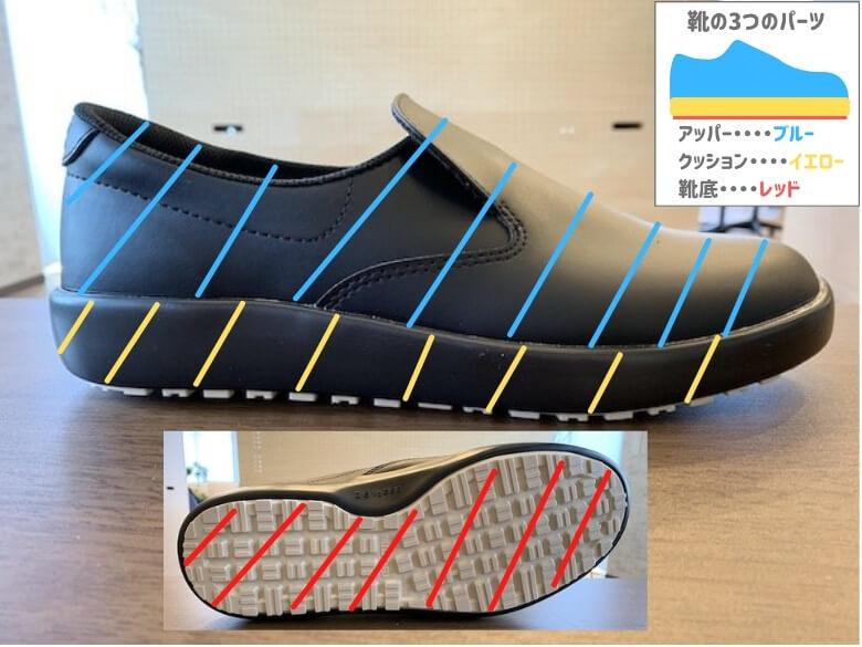 ハイブリップH-700Nの靴のパーツ