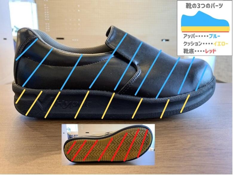 ハイパーV#5000の靴のパーツ