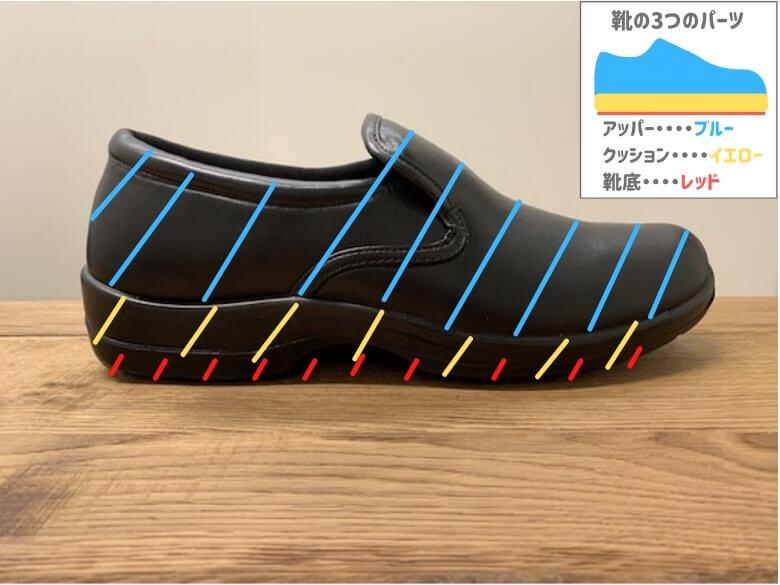 イーシスユニフォームの靴のパーツ