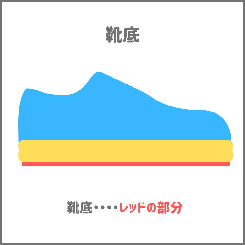 靴のパーツの靴底は、滑りにくさがわかる