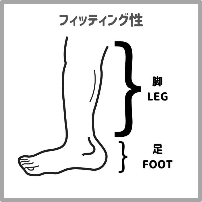 ジョルディックは足へのフィッティング性が高い