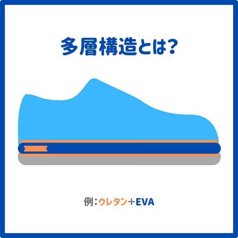 疲れない安全靴の多層構造